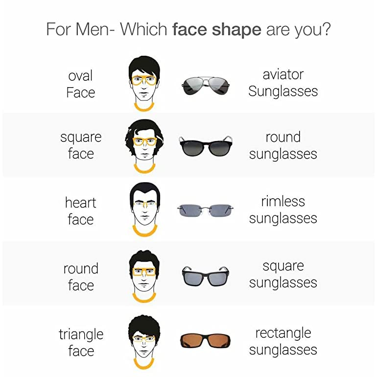 Sunglasses Frame For Face Shape : The Accessories Every Man Should Own ~ Cool Things ...