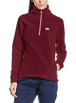 THINK PINK Sweatshirt