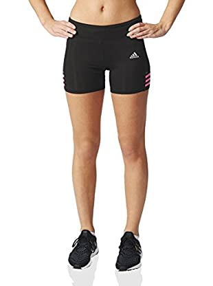 adidas Shorts Tights Response