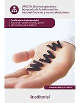 Sistema Operativo, búsqueda de información: Internet-Intranet y correo electrónico. ADGD0108