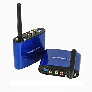 Enem Wireless Audio Video Transmitter Receiver 5.8 GHz