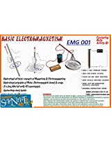 BASIC ELEMAGNETISM (25 ACT.)