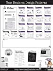 Head First Design Patterns Poster