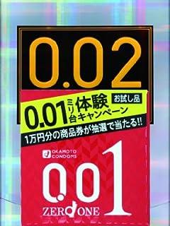 日本製のコンドームは何%?