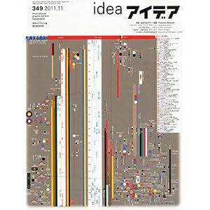 雑誌『idea』2011年 11月号 特集:松田行正