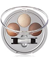 Physicians Formula Baked Collection Eyeshadow, Baked Sands, 0.07 Ounce (Pack of 2)