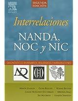 Interrelaciones NANDA, NOC y NIC: Diagnosticos Enfermeros, Resultados E Intervenciones