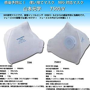 値下げしました!【N95】花粉,インフルエンザ、ノロウイルス対策に【山本光学 N95マスク 7500V (1箱20枚入)】呼吸に便利な排気弁付き
