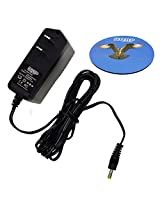 HQRP Blood Pressure Monitor AC Power Adapter compatible with Omron HEM-ADPTW5 / ADPTW5 Replacement plus HQRP Coaster