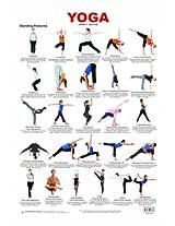 Yoga Chart 1