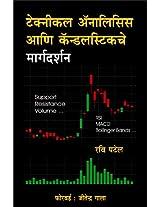 Technical Analysis Aani Candlesticksche Margdarshan - Guide to Technical Analysis & Candlesticks Marathi