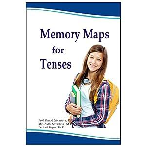 Memory Maps for Tenses - Grammar