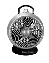 Havells I-Cool 180mm Personal Fan