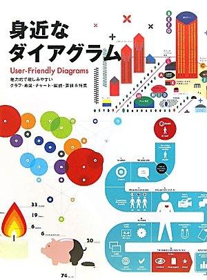 身近なダイアグラム—User‐Friendly Diagrams魅力的で親しみやすいグラフ・地図・チャート・図説・表組を特集