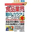 図解入門業界研究 最新食品業界の動向とカラクリがよーくわかる本 (How‐nual Industry Trend Guide Book) 福井 晋 (単行本2009/3)