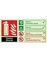 CARBONDIOXIDE EXTINGUISHER Do's & Don'ts, (NG303-2142AL-01), Material: Aluminium
