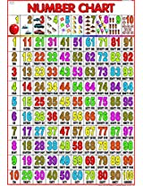 Learning Numbers Chart for Kids (70 x 100 cm)