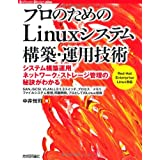 v LinuxVXe\zE^pZp (Software Design plus) xi
