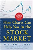 How to read Charts