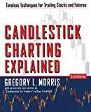 Greg Morris' book on candlesticks