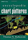 Bulkowski - Encyclopedia of Chart Patterns